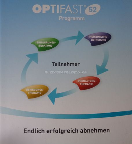 Optifast® Titelbild