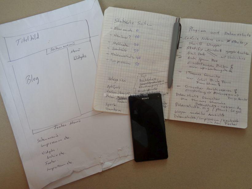Planung Aufbau Blog