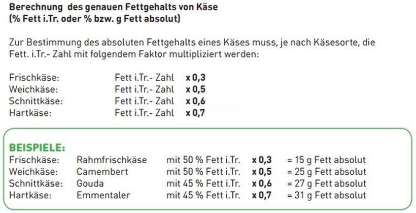 Berechnung des absoluten Fettgehaltes in Käse (Quelle Optifast©52)